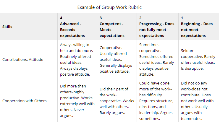 formative assessment steps activitz examples