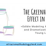 The Greenhouse Effect in a Jar, Edible Modeling Activity, and Dramatization with Young Learners