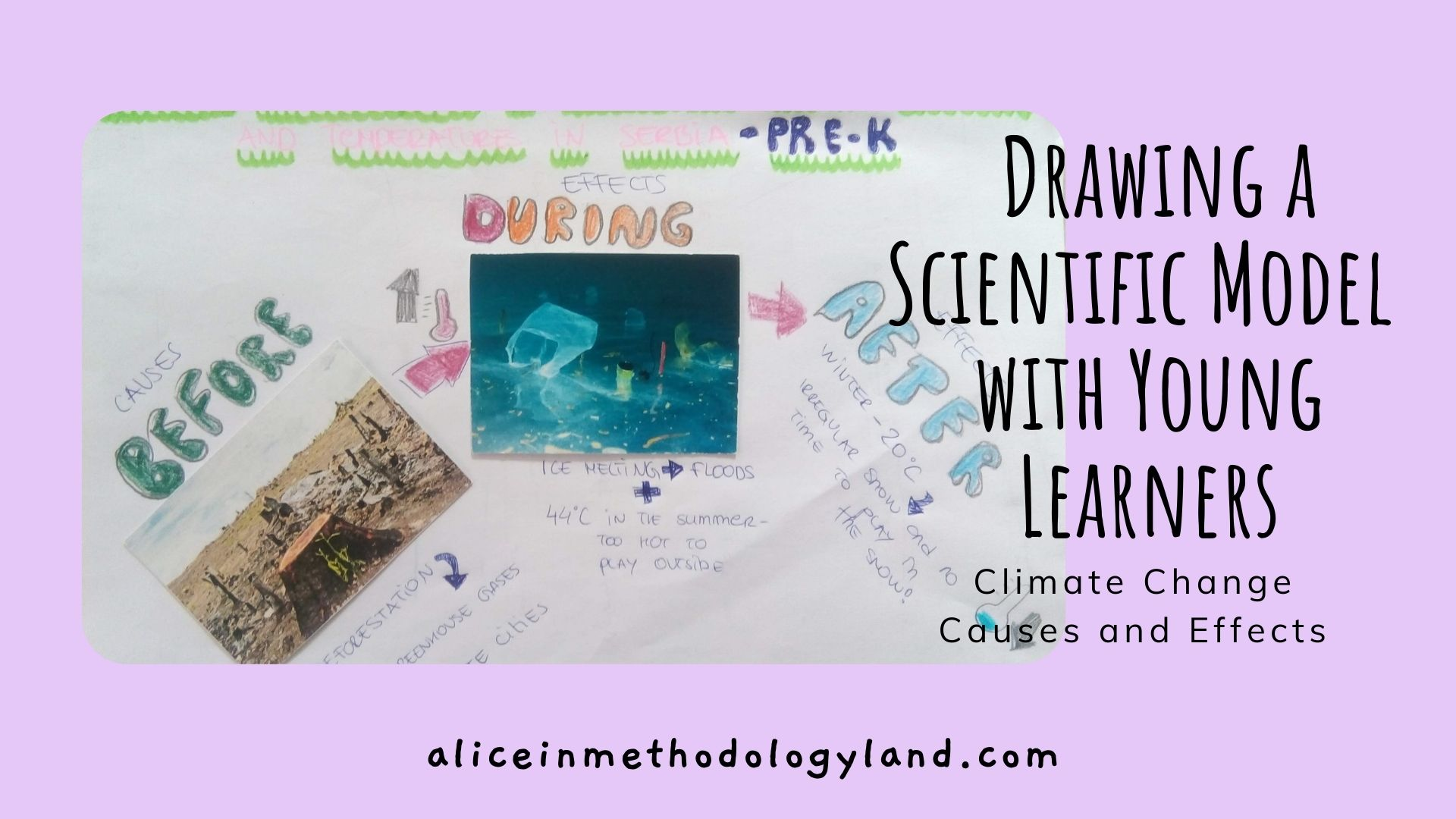 Climate Change Causes and Effects: Drawing a Scientific Model with Young Learners
